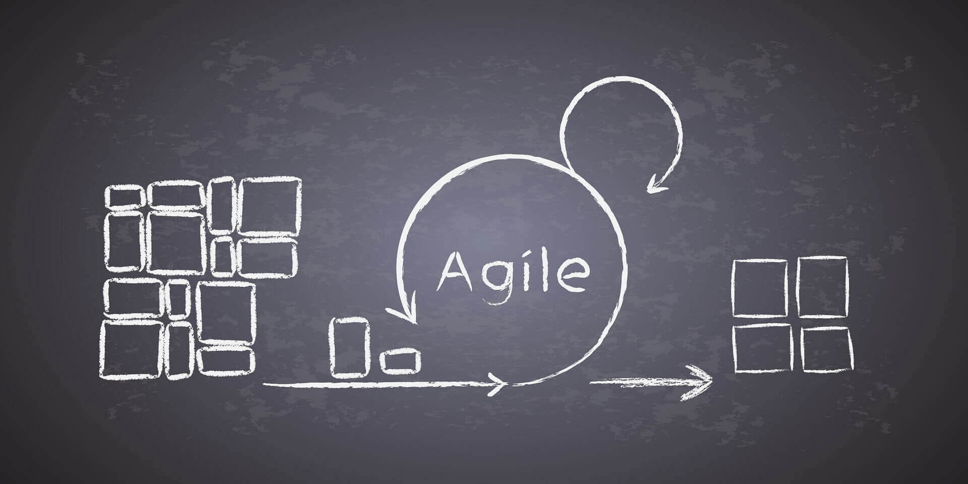 How to Run a Small Agile Business
